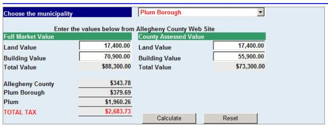 Property Tax Rate Allegheny County